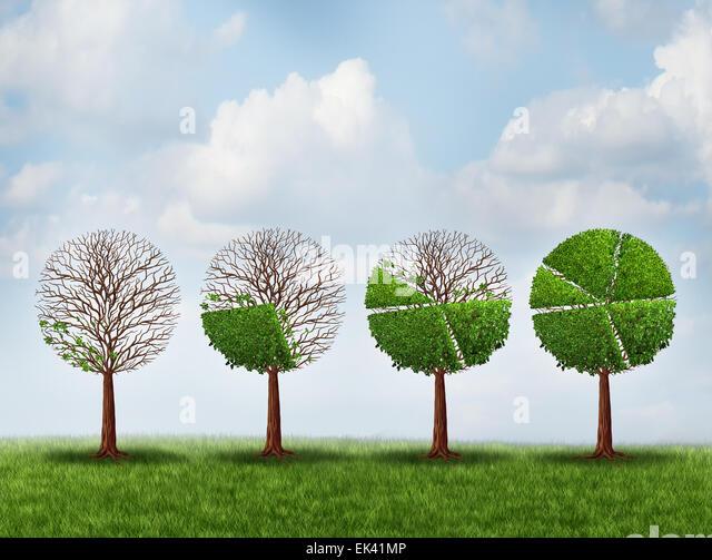 Wirtschaftlichen Wohlstand Finanzkonzept als eine Gruppe von grünen Bäumen wachsenden Finanzen Kreisdiagramm Stockbild