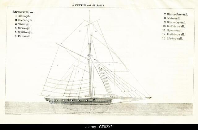 Diese Zeichnung aus dem 19. Jahrhundert zeigt einen Fräser mit Segel. Stockbild