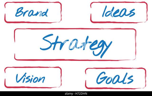 Unternehmer-Strategie Entwicklung Ideen Geschäftskonzept Stockbild