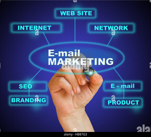 E-Mail-marketing Stockbild